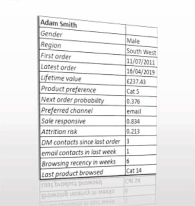 Table of identity criteria for customer data platform