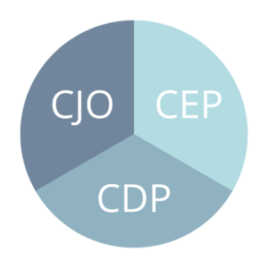 a CDP mixed with CJO and CEP